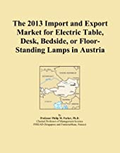 The 2013 Import and Export Market for Electric Table, Desk, Bedside, or Floor-Standing Lamps in Austria