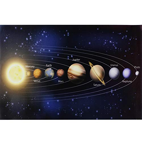 WHIRLGEE Early Childhood Science Solar System Poster Children's Astronomy...