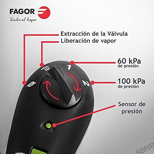 Fagor 78510