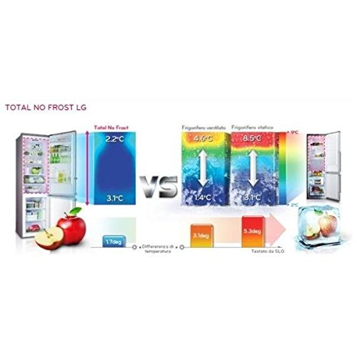 LG GBB530NSQZB Libera installazione 343L A++ Acciaio inossidabile frigorifero con congelatore