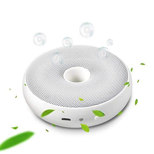 Zeerkeer Purificador de aire portátil con USB, para eliminar alérgenos, polen, moho, humo, ideal para casa, oficina, armario, zapatero, color blanco