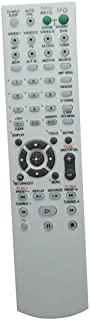 Easytry123 Repla Remote Control for Sony 148058711 HT-DDW7000 HT-DDW800 RM-AAU055 148735211 DVD Home Theater System
