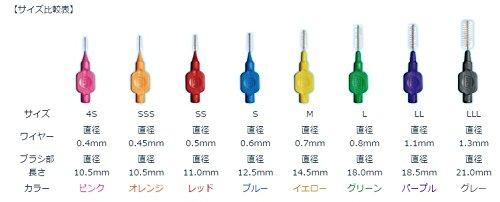 TePe(テペ)歯間ブラシ8本入アソート