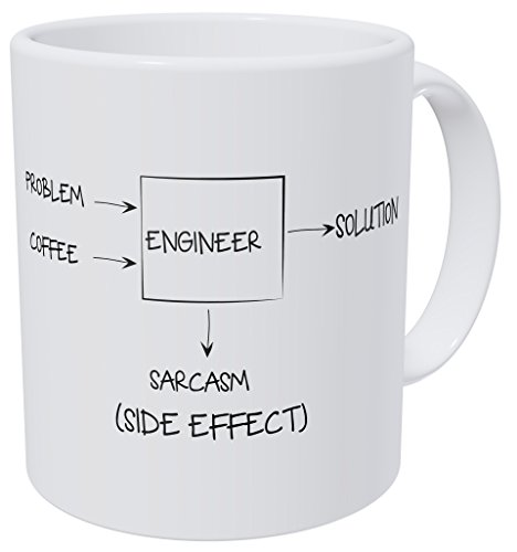 Aviento Engineer Problem Solution Sarcasm Side Effect 11 Ounces Ultra White Ceramic Funny Coffee Mug