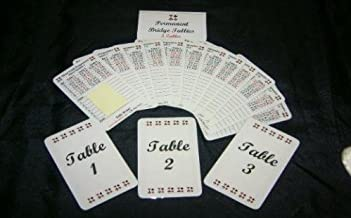 Three-Table Permanent/Reusable Bridge Tallies