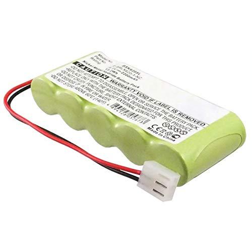 subtel® Qualitäts Akku kompatibel mit Bosch Somfy BD5000 / BD6000 - (2200mAh) Ersatzakku Batterie