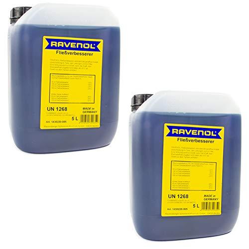 Fließverbesser RAVENOL 1430220-005 Diesel Heizöl Frostschutz 2 X 5 Liter