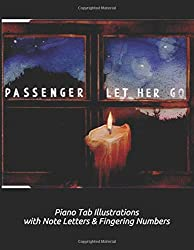 Passenger Let Her Go: Piano Tab Illustrations with Note Letters & Fingering Numbers
