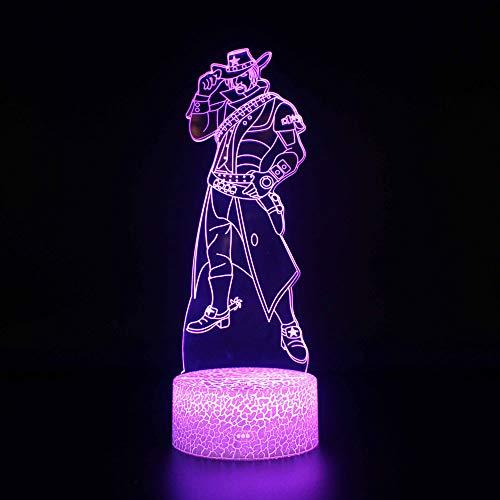 3D Illusion Nuit Lumière Win-Y LED Bureau Table Lampe 7 Couleur Tactile Lampe Maison Chambre Bureau Décor pour Enfants D'anniversaire De Noël Cadeau