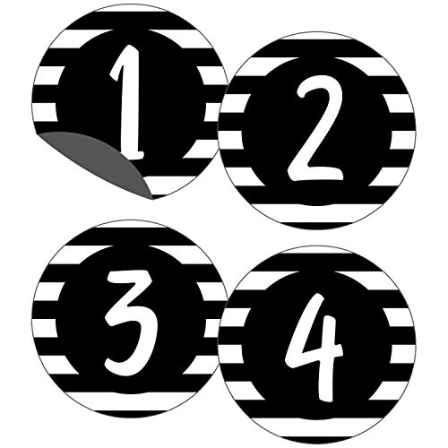 Schoolgirl Style - Simply Stylish | Magnetic Numbers