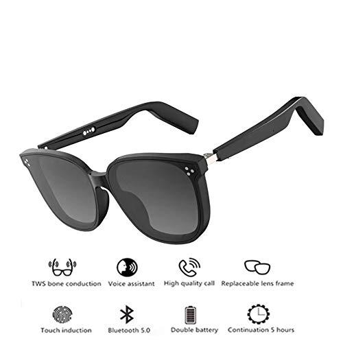 Bone Conduction Bluetooth Sunglasses Headphones Wireless Open Ear Headphones Music & Hands-Free Calling,IP67 Polarized Glasses Lens