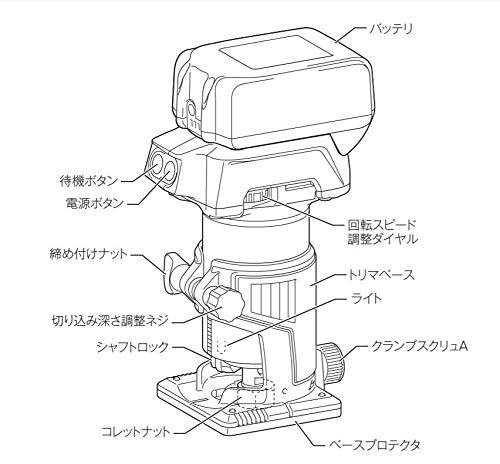 マキタ 充電式トリマ 14.4V 本体のみ バッテリ 充電器 ケース別売 RT40DZ