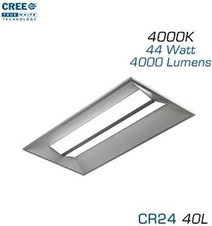Cree Cr24-40l - 2x4 Led Troffer - 44 Watts - 4000k - Step Dimming