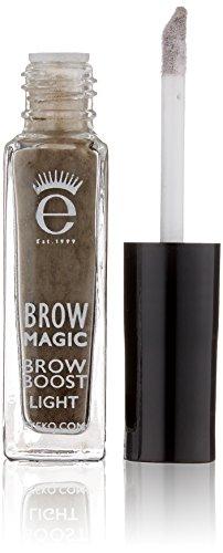 EYEKO Eyeliner, 150 ml
