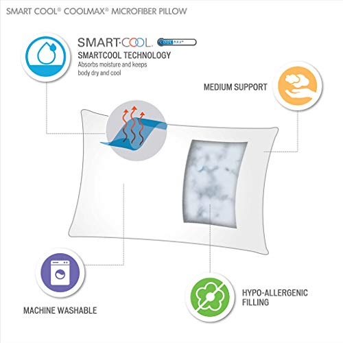 Smart Cool Hypoallergenic Microfiber Pillow, Casual Coolmax Down Alternative Pillows, Standard/Queen : 20X28, White