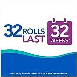 Scott 1000 Sheets Per Roll Toilet Paper, 32 Rolls, Bath Tissue