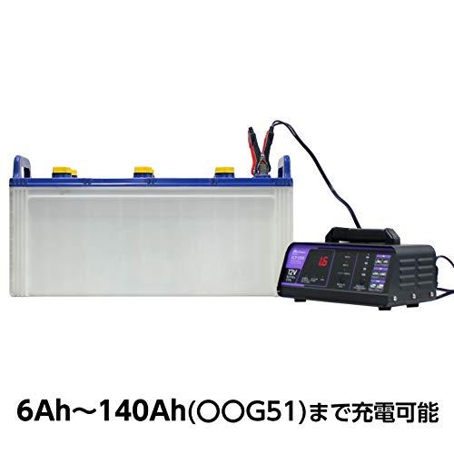 メルテック大自工業『全自動パルス充電器(SCP-1200)』