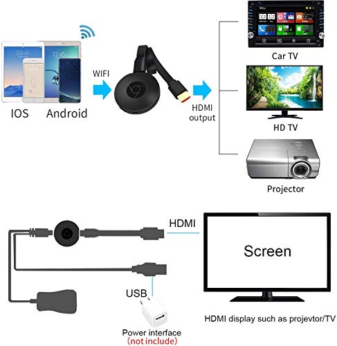 YEHUA Wireless HDMI Display Adapter Receiver Streaming Media ...