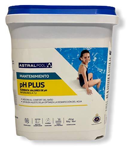 Fluidra Plus sólido Incrementador/Aumentador de pH, Blanco