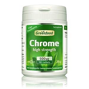 1 Tablette = 500 µg elementares Chrom Für einen ausgeglichenen Blutzuckerspiegel Hohe Bioverfügbarkeit (100% Chelat) Ohne künstliche Zusatzstoffe (ohne Magnesiumstearat, Titandioxid etc) Ohne Gentechnik, glutenfrei, lactosefrei, vegan