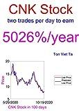 Price-Forecasting Models for Cinemark Holdings Inc CNK Stock (Leonardo da Vinci Book 28) (English Edition)