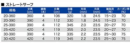 プロトラストストレートサーフ25-420