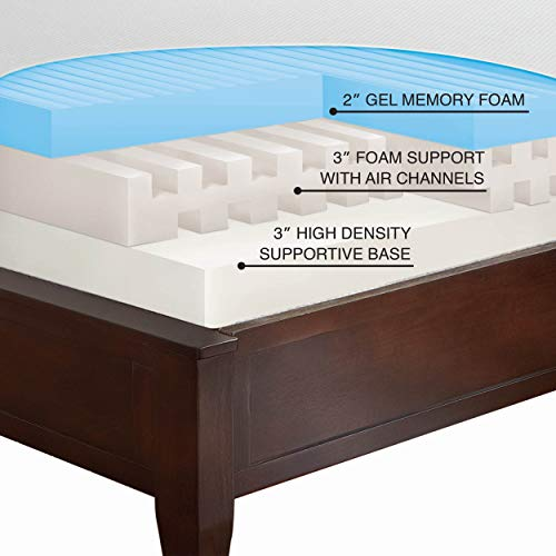 Best Prices! White 8-inch Twin-Size Convection-Cooled Gel Memory Foam Mattress Bed Slat Friendly in ...