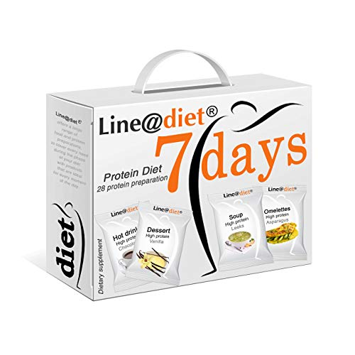 Protein-Diät Line@Diet! Protein Foods for 7 Days | Option: MIX B = 28 Proteinpräparate ohne Kohlenhydrate und ohne Zucker | Eine Woche voller Frühstück, Snack, Mittag- und Abendessen!
