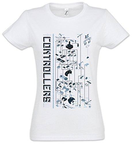 Urban Backwoods Controller Evolution Dames T-Shirt