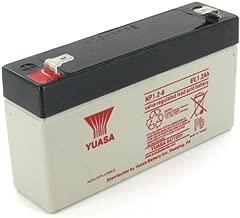np12 6 battery