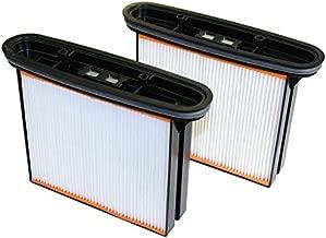 CS Unitec 416069 Filter Cartridge (Pack of 2)