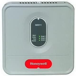 Honeywell HZ221 True Zone Control Panel, Controls 2 Zone System