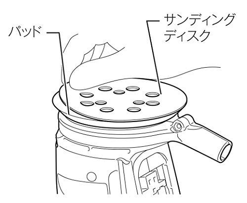 マキタ(Makita)充電式ランダムオービットサンダ(バッテリー・充電器付)BO180DRF