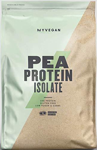 proteine pisello