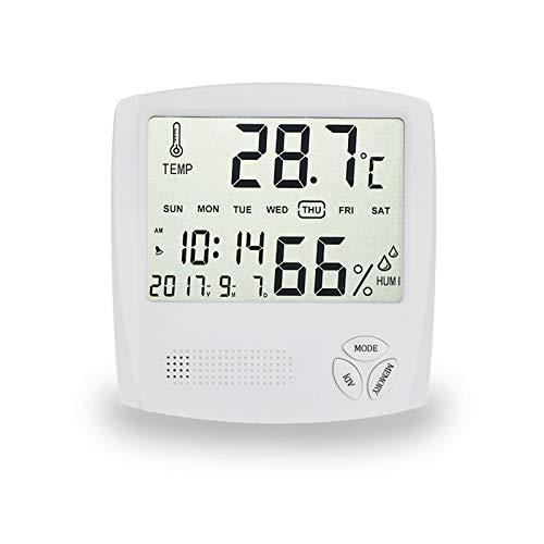 iPer Innen Thermometer Hygrometer Digitales Digital Temperatur Feuchtigkeitsmesser Min&Max Luftfeuchtigkeitsmessgerät Raumtemperatur Uhrzeit Datum Anzeige Wecker