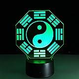 3D Led Luz De Noche Predicción China Feng Shui Taiji Bagua Lámpara Yin Yang Tai Chi Luz De Noche Lámpara De Mesa De Oficina En Casa Luz De Noche
