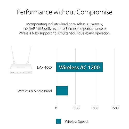 D-Link DAP-1665 Point d'accès Wi-Fi AC1200 Dual-Band Simultané - Jusqu'à 1200Mbps - 802.11a/b/g/n/ac - 1 Port Lan Gigabit - 5 Modes de Fonctionnement - Idéal pour Partager et Contrôler les Accès Wi-Fi