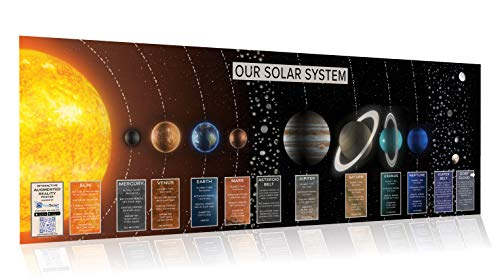FarSight XR | Our Solar System: an Augmented Reality Poster (39' x 13') |...