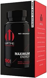 UPTIME-Maximum Energy Blend Tablets-Premium Caffeine Supplement - 90ct. Bottle - Zero Calories