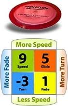 Innova Technology Sidewinder Champion Plastic Distance Driver Disc