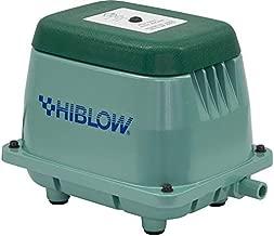 HIBLOW HP-80 Pond Aerator/ Septic Linear Air Pump