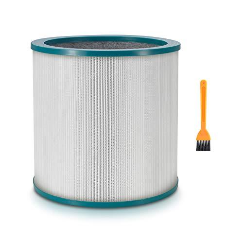 Supremery HEPA Filter Ersatz kompatibel mit Dyson Pure Cool Link TP02 TP03 TP00 AM11 BP01 Luftreiniger