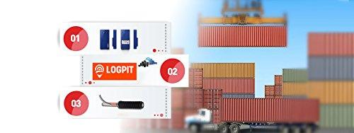 Logpit Software und App - Fahrtenbuch, Arbeitszeiterfassung, Flottenmagment und Telemetrie - Funktioniert mit vielen GPS Tracker