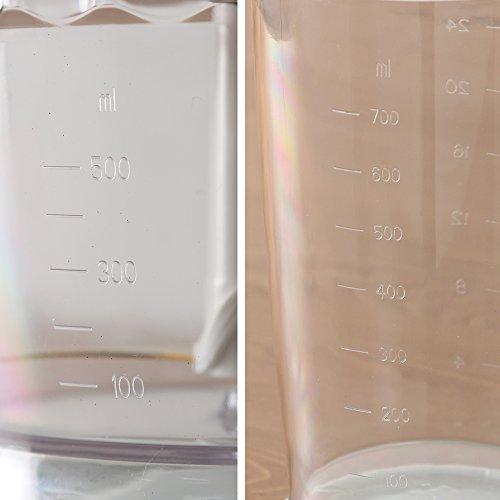 アイリスオーヤマハンドブレンダー1台4役つぶすまぜるきざむ泡立てるホワイトHBL-200
