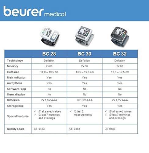 Beurer BC 32