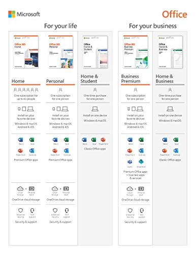 Microsoft Office Home & Student 2019 | one-time purchase | 1 PC (Windows 10) or Mac | box