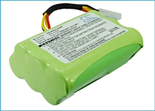 GAXI Battery Replacement for Vorwerk VX100 Compatible with Vorwerk VX100 Saugroboter, Vacuum Cleaner Battery