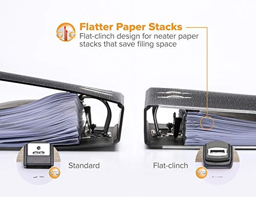 Bostitch EZ Squeeze 40 Sheet Flat Clinch Desktop Stapler, Reduced Effort, Black (B9040) Photo #9