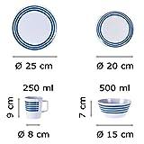 Melamingeschirr-Set Campinggeschirr für 4 Personen 16-teilig Modern Blau-gestreift - 2