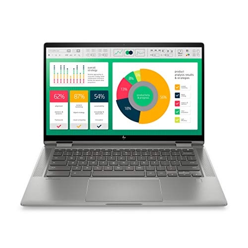 HP Chromebook x360 10th Gen Intel Core i3 14c-ca0005TU 14' (35.56cms) Laptop (i3-10110U/8GB/128GB...